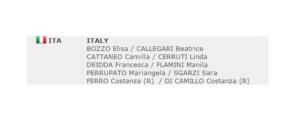 La squadra italiana nella finale del Libero