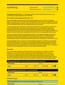 """I fondi della """"Winning Edge"""" e le medaglie previste per il biennio 2015-16 (Asc)"""